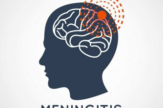Meningitis Symptoms; 11 Most Important Signs & Symptoms