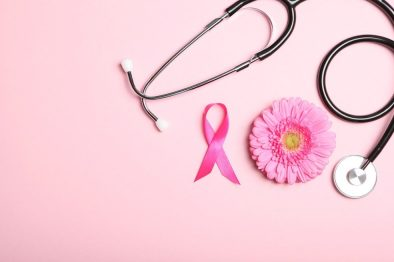 Inflammatory Breast Cancer | Symptoms, Stages, Diagnosis, Treatment & survival rates